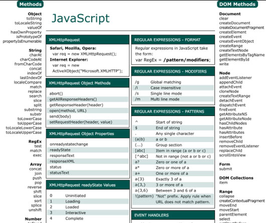 cheat sheet 15 28 Useful Front End Web Developer Cheat Sheets
