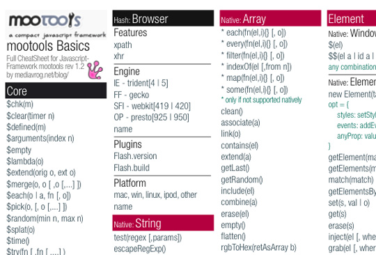 cheat sheet 7 28 Useful Front End Web Developer Cheat Sheets