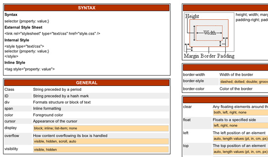 cheat sheet 9 28 Useful Front End Web Developer Cheat Sheets