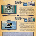 The Darwinian Evolution of Windows [Infographic]