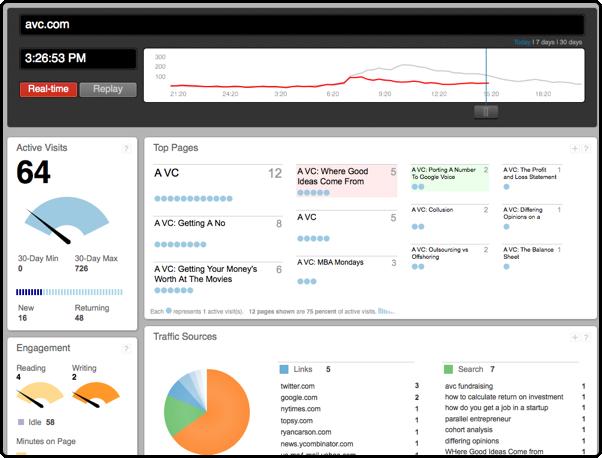 Alternatives to Google Analytics