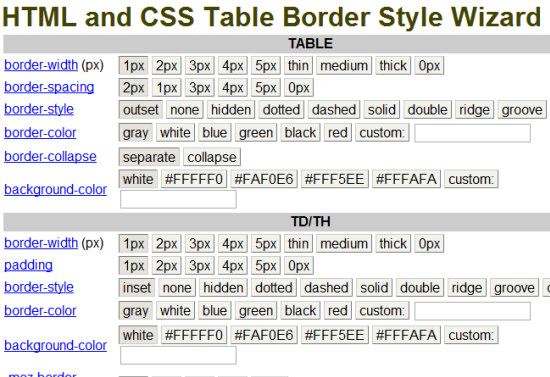 Html table fixed width for Html table border