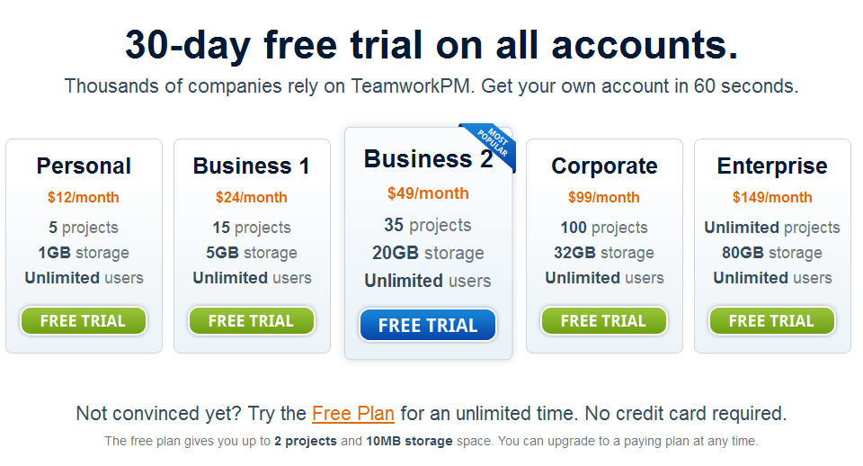Teamwork Project Manager Pricing Signup