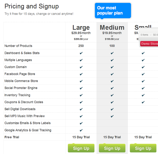 Wazala Shopping Cart Pricing - Sign up and sell online