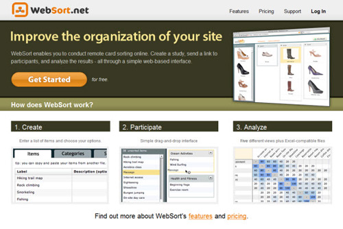 websort-Web Usability Testing Tools
