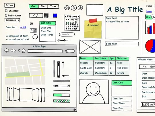 What is WireFrames Web Design And 10 Tools To Create Wireframes