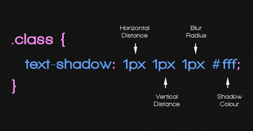 How To Use Text Shadow With CSS3
