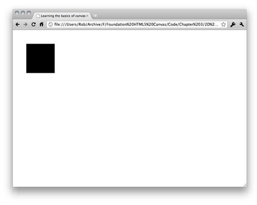 Learning The Basics Of HTML5 Canvas