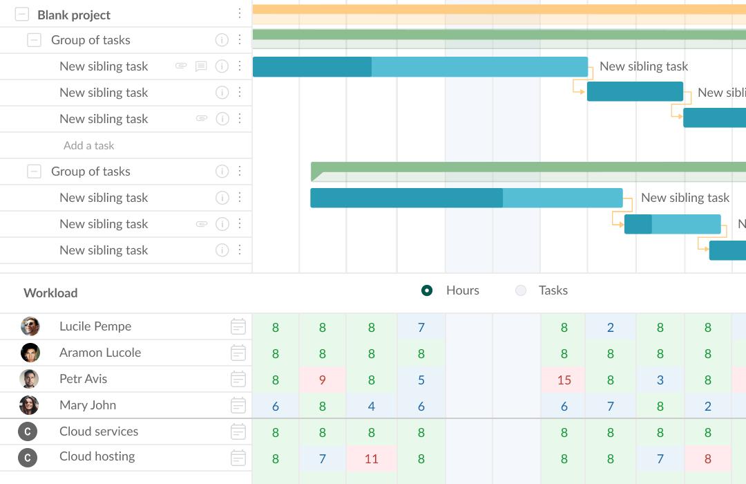 GanttPRO online Gantt chart software