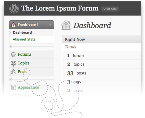10 Best Open Source Software for Creating a Free Forum Website