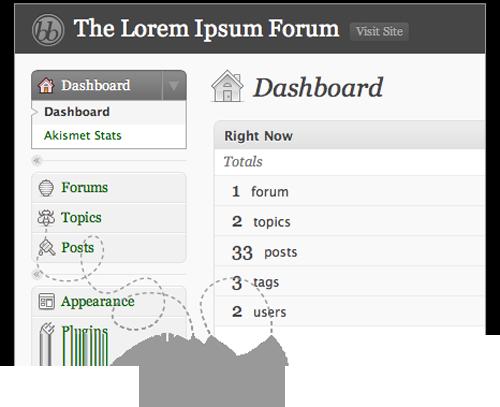 bbPress Forums