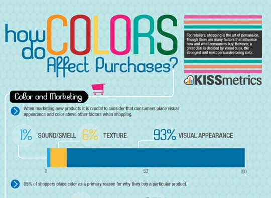 How Colors Affect Our Purchases [Infographic]