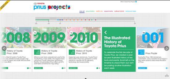 toyatapriusprojects