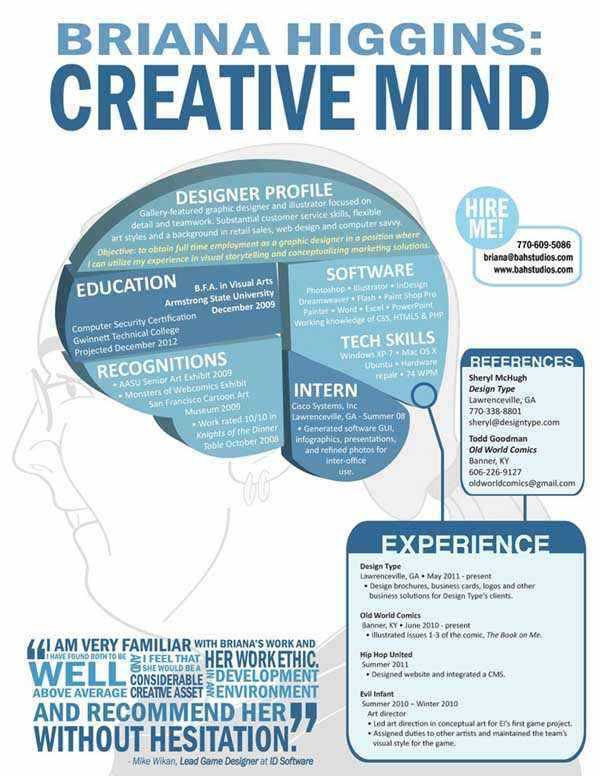 creative skills cv - Selo.l-ink.co