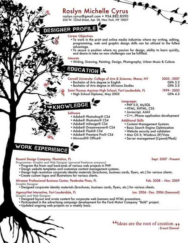 sample artist resume resume cv cover letter - Example Of Artist Resume