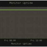 monitorscout