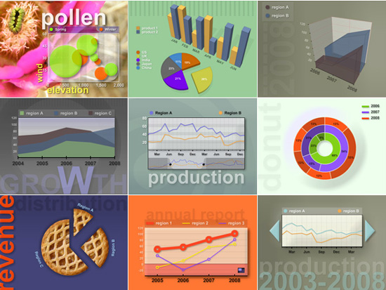 22 Useful Free Tools For Creating Charts, Diagrams and Flowcharts