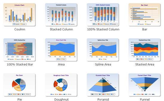 Xml charts hossshana xml charts ccuart Image collections
