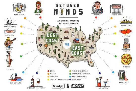 west-coast-vs-east-coast