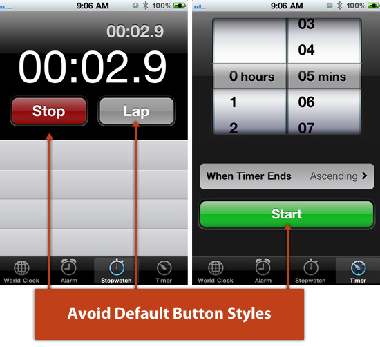 Avoid Default Button Styles