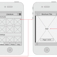 Importance of Wireframe