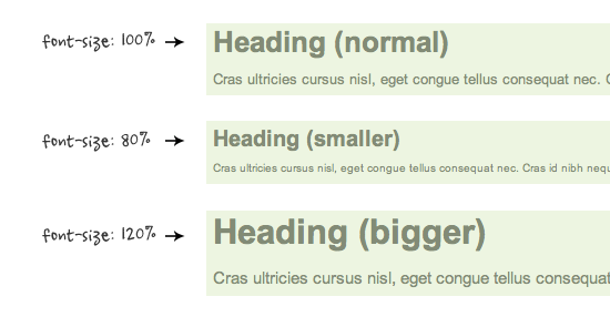 Relative Font Size