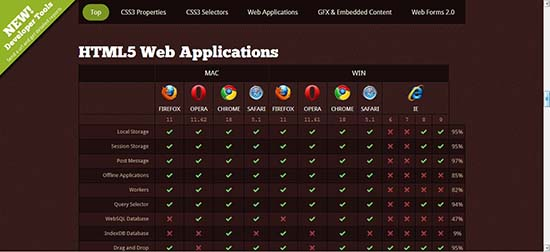 7. HTML5 Web Applications