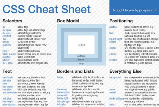 40 useful cheat sheets for designers and developers css cheat sheet maxwellsz