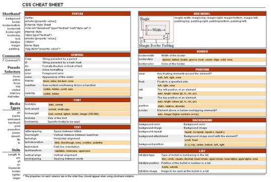 python cheat sheet v1 %%%%% % python cheat sheet % baposter landscape poster % latex template % version 10 (11/06/13) % baposter class created by: % brian amberg (baposter@brian-ambergde) % this template has.