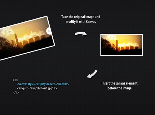 A HTML5 Slideshow wCanvas & jQuery