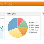 4 useful tools to analyze your website
