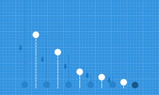 How to Create Bounce Effect with CSS3 Animation