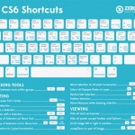 Photoshop-Cheatsheet-CS6