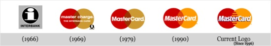 13. Master Card
