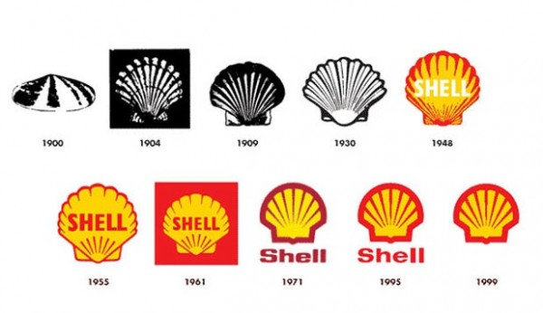 2. Shell