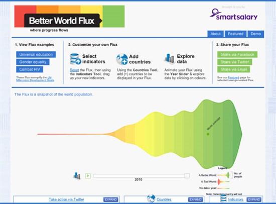 6. Better-World-Flux