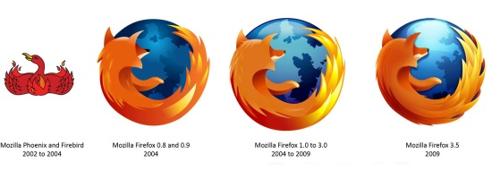 6. Mozilla Firefox