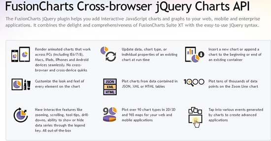 jQuery charting plugin