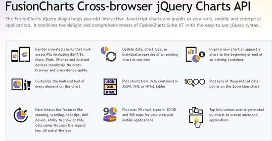jQuery charting plugin