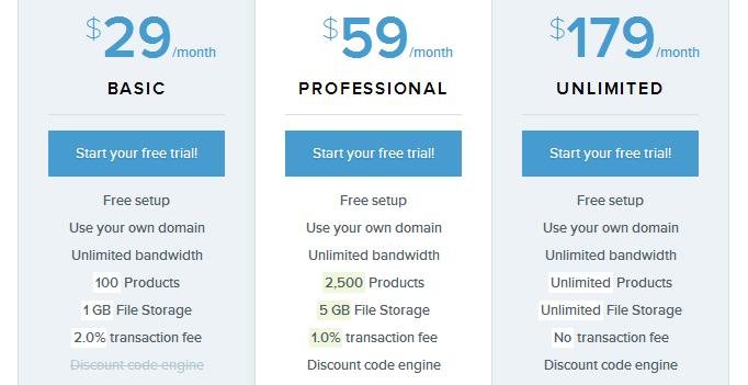 cheapest ecommerce website builder