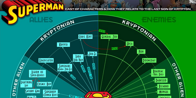 superman cool infographic design 4