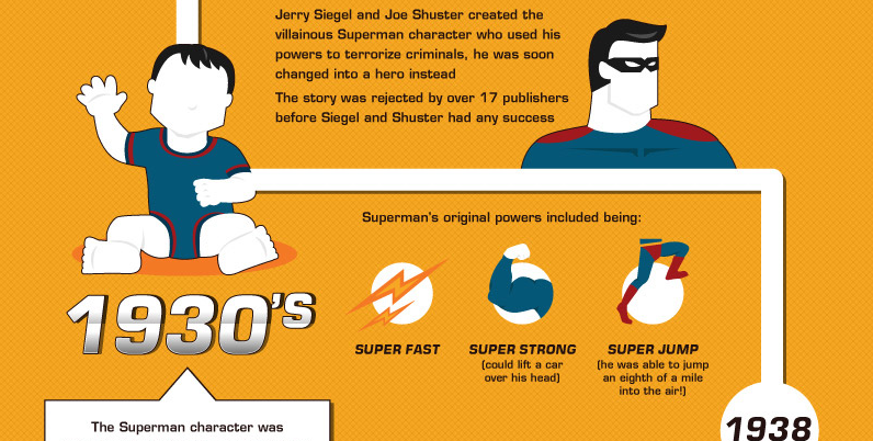 superman cool infographic design 7