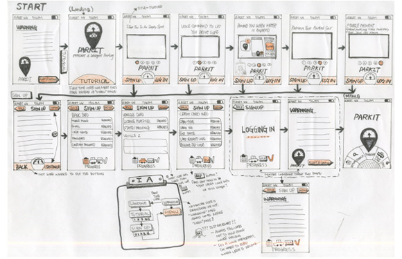 wireframe & mockup sketches 07