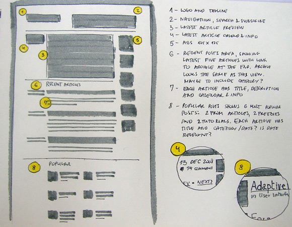 wireframe & mockup sketches 15