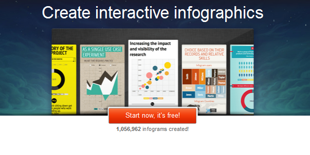 tools for creating infographics that rock 1