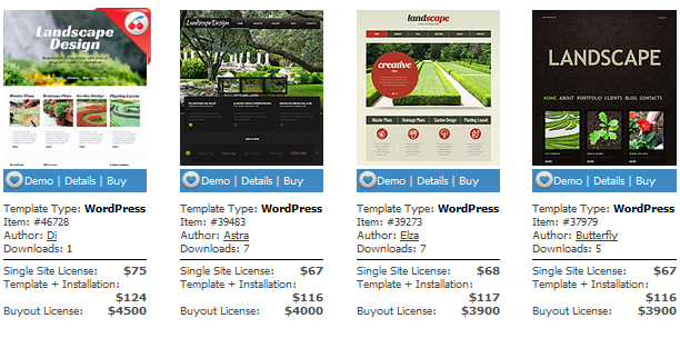 niches for wordpress theme developers 5
