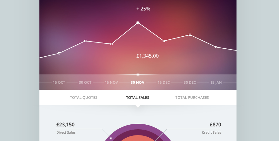 flat dashboard design 2