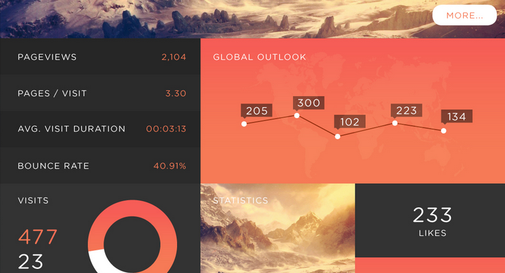 flat dashboard design 3