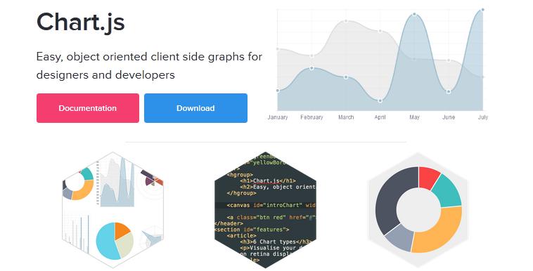 html5 animation tools 7