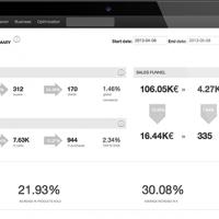 nterpret your eCommerce analytics 1